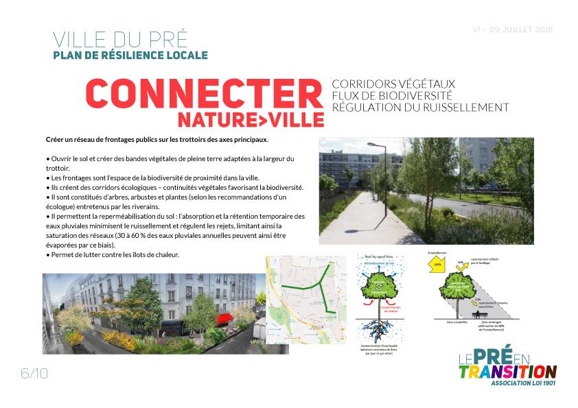 Ville du Pré Plan de Résilience locale - Connecter